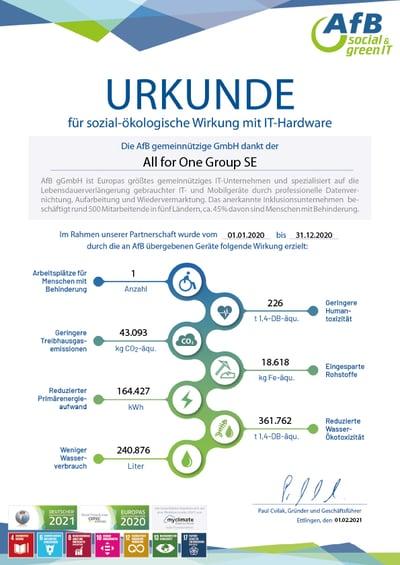 Urkunde_All for One Group SE_2020-1